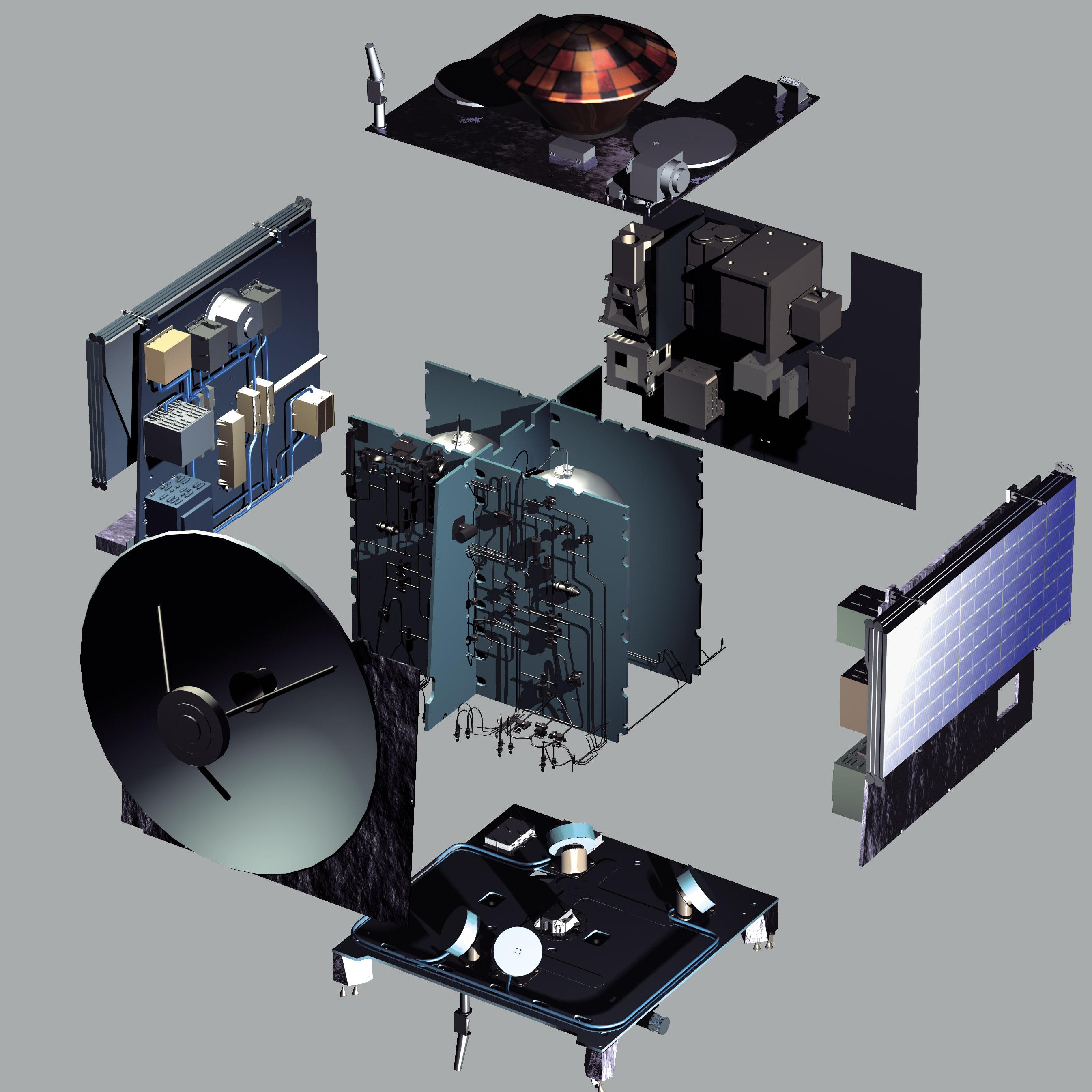 Spaccato di Mars Express che mostra i dettagli dei componenti della sonda. Sul pannello posteriore, in alto, è visibile PFS